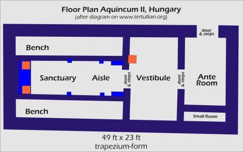 Aquincum II Mithraeum
