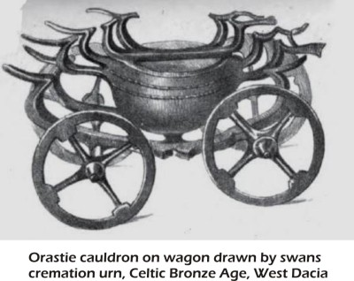 Orastie Celtic Cauldron on Wagon