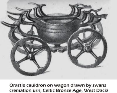 Orastie Celtic Cauldron on Wagon
