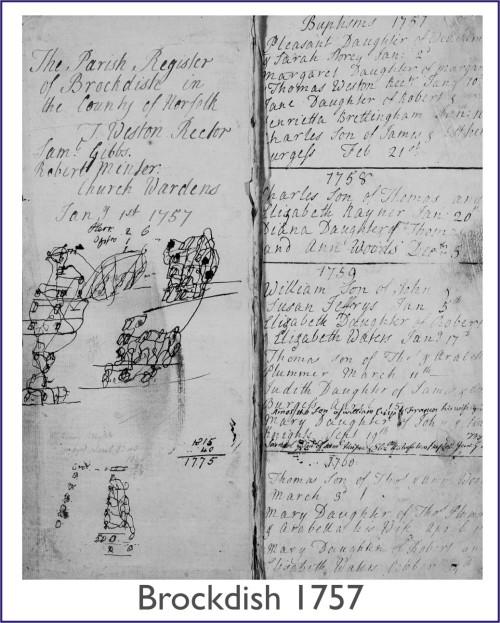 Brockdish 1757