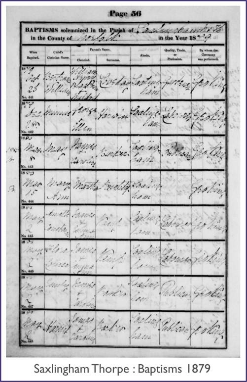 Saxlingham 1879
