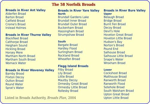 58 Norfolk Broads