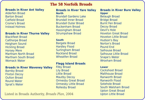58 Norfolk Broads
