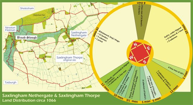 Saxlingham_Land_Distribution_1066